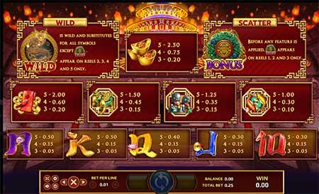 Jackpot Dragon Power Joker123