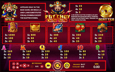 Line Jackpot Fat Choy Choy Sun