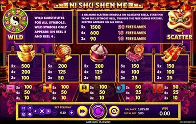 Line Jackpot Ni Shu Shen Me